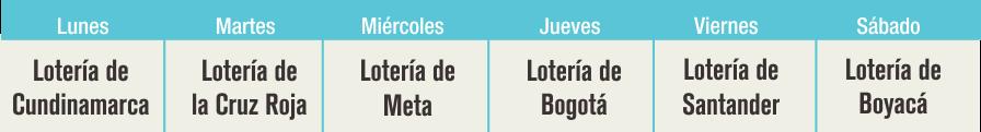 loteriaprincipladecadadiajer